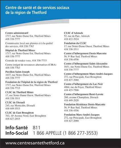 Centre de santé et de services sociaux de la région de Thetford (418-338-7777) - Annonce illustrée======= - 1717, rue Notre-Dame Est, Thetford Mines 418 338-7777 418 422-2024 Commissaire local aux plaintes et à la qualité Fondation du CLSC des services, 418 338-7767 17, rue Notre-Dame Ouest, Thetford Mines 418 338-3511 Hôpital de Thetford Mines 1717, rue Notre-Dame Est, Thetford Mines Centre d hébergement Denis-Marcotte 418 338-7777 56, 9 Rue Sud, Thetford Mines 418 338-4556 Centrale de rendez-vous, 418 338-7733 Centre d hébergement Saint-Alexandre Centre intégré de ressources alternatives (CIRA) 1651, rue Notre-Dame Est, Thetford Mines 418 338-7763 418 338-7777 Pavillon Saint-Joseph Centre d hébergement Marc-André-Jacques 1637, rue Notre-Dame Est, Thetford Mines 272, rue Principale, East Broughton 418 338-7777 418 427-2068 Fondation de l hôpital de la région de Thetford Centre d hébergement du Lac-Noir 1717, rue Notre-Dame Est, Thetford Mines 4064, rue du Foyer, Thetford Mines 418 338-7715 418 423-7508 CLSC de Thetford Mines Centre d hébergement René-Lavoie 17, rue Notre-Dame Ouest, Thetford Mines 260, avenue Champlain, Disraeli 418 338-3511 418 449-2020 CLSC de Disraeli Fondation Résidence Denis-Marcotte 245, rue Montcalm, Disraeli 56, 9 Rue Sud, Thetford Mines 418 449-3513 418 338-4556 CLSC de East Broughton Fondation Marc-André-Jacques 763, 10 Avenue Nord, East Broughton 272, rue Principale, East Broughton 418 427-2015 418 427-2068 Info-Santé 811 Info-Social 1 866 APPELLE (1 866 277-3553) www.centresantethetford.ca Centre de santé et de services sociaux de la région de Thetford Centre administratif